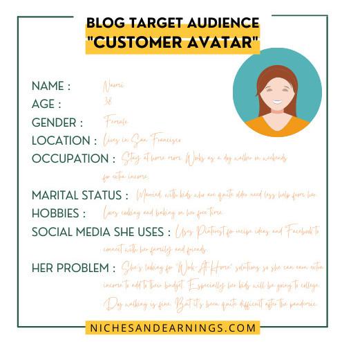 define customer avatar